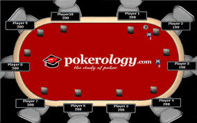 Read more about the article The Rules of Poker